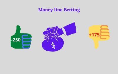 Moneyline bet feature image