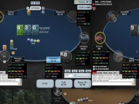 Carroters No Limit Holdem Zoom Poker Strategy
