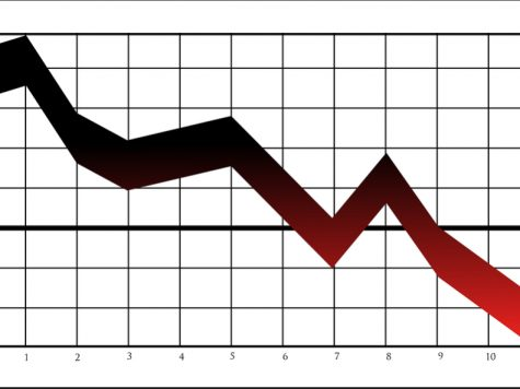 crypto downward trend May 2021