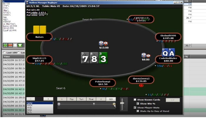 CodeRed No Limit Hold'em Sessions